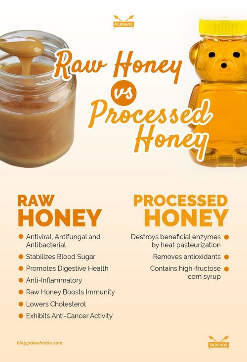 What Is Raw Honey? The Many Benefits of Raw Honey